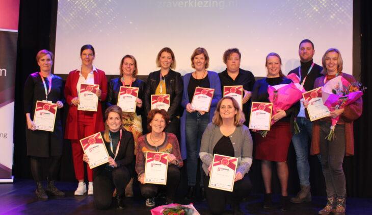 Winnaars ZRA Verkiezing 2019